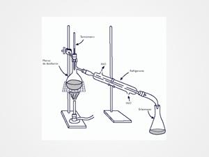Equipo destilación simple